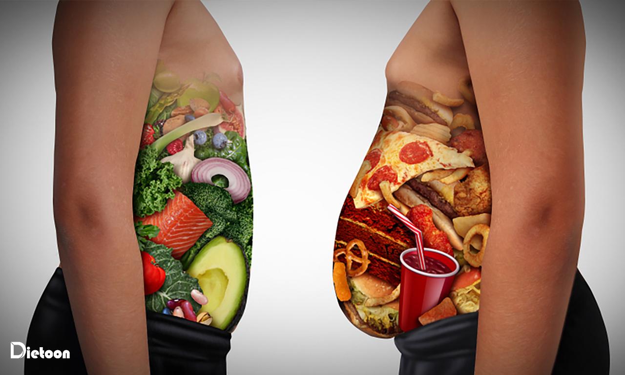 چاقی و تئوری نقطه تنظیم