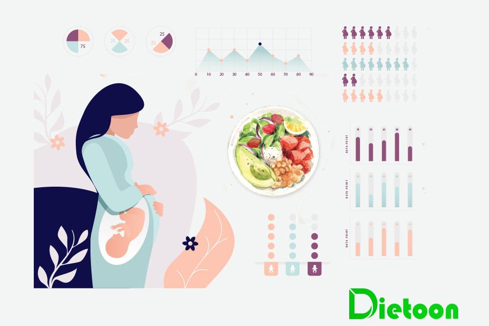 رژیم دوره بارداری